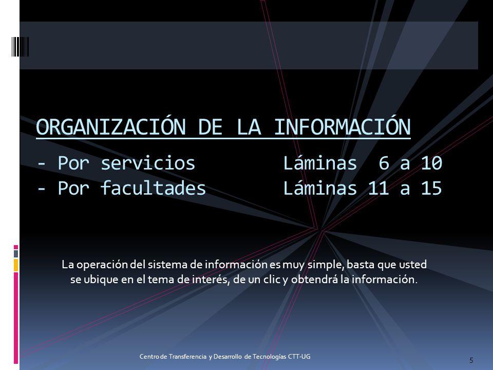 Centro de Transferencia y Desarrollo de Tecnologías CTT-UG