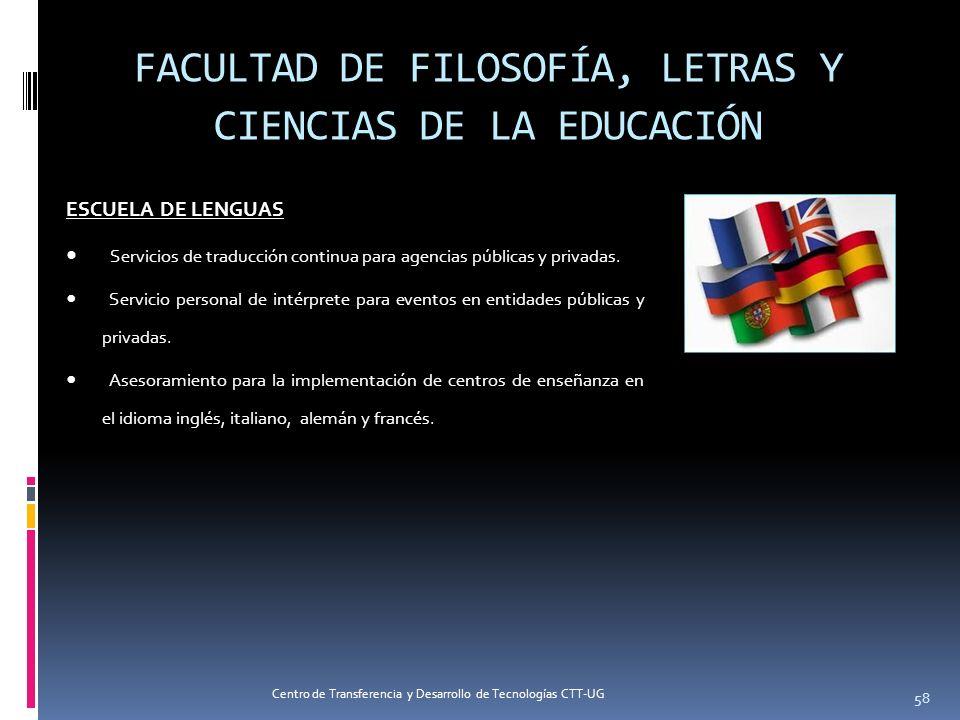 FACULTAD DE FILOSOFÍA, LETRAS Y CIENCIAS DE LA EDUCACIÓN