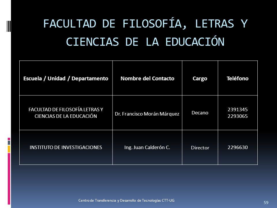 Escuela / Unidad / Departamento