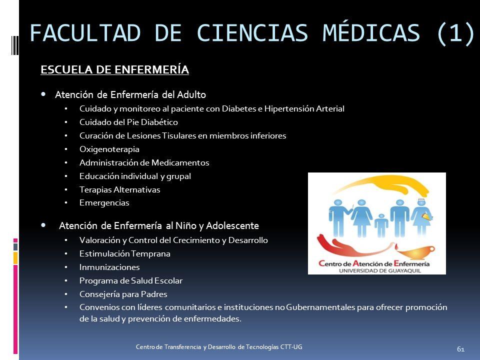 FACULTAD DE CIENCIAS MÉDICAS (1)