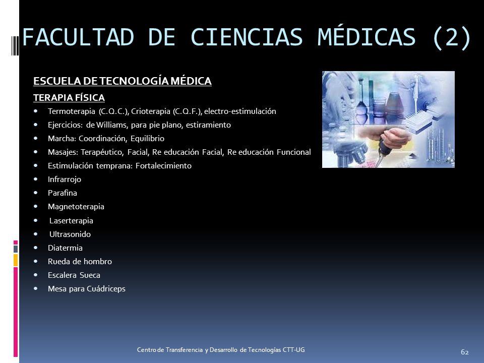 FACULTAD DE CIENCIAS MÉDICAS (2)