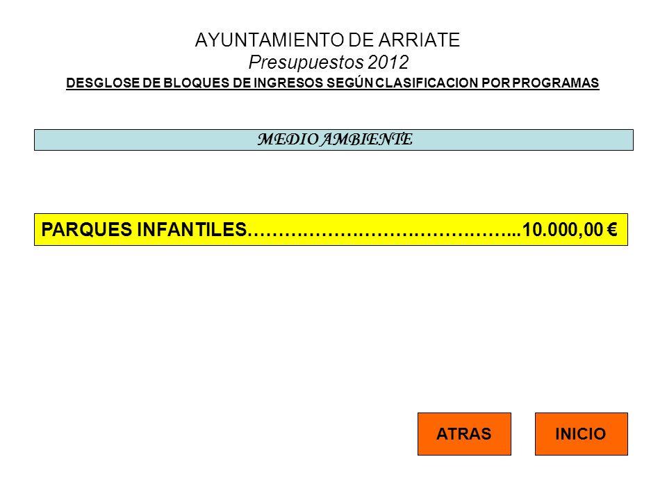 AYUNTAMIENTO DE ARRIATE Presupuestos 2012