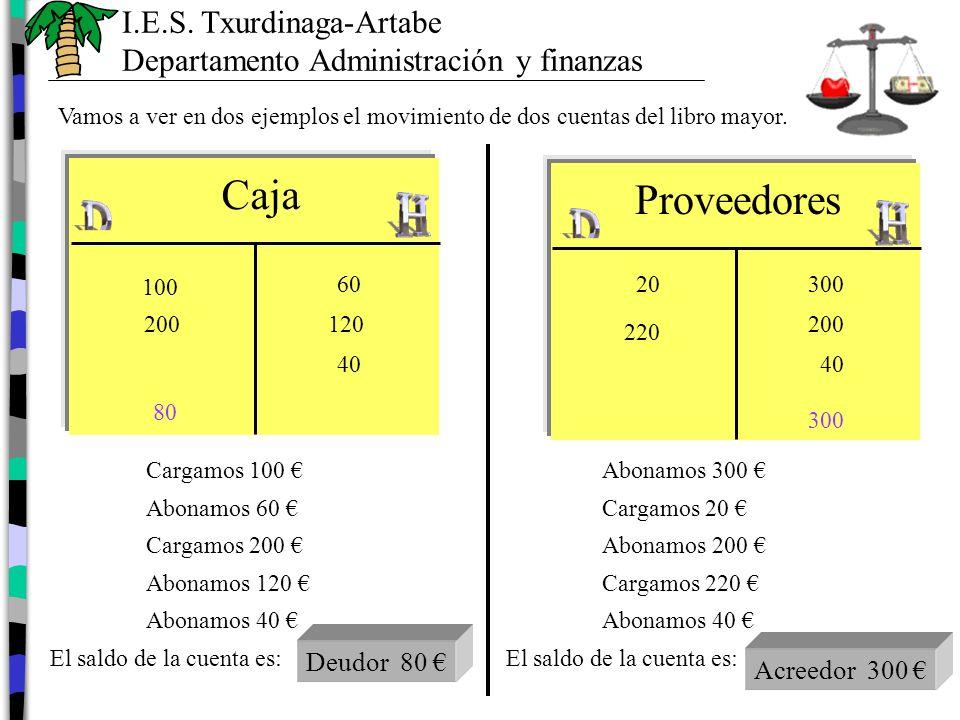 Caja I.E.S. Txurdinaga-Artabe Departamento Administración y finanzas