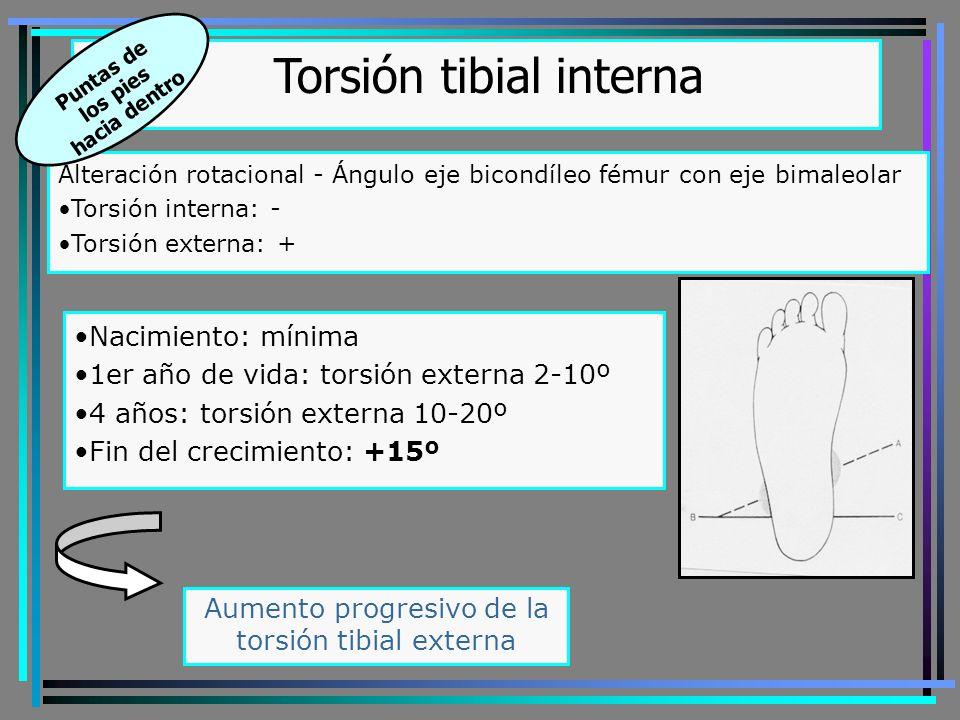 Aumento progresivo de la torsión tibial externa