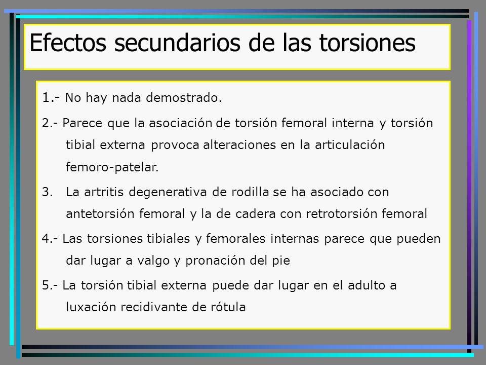 Efectos secundarios de las torsiones