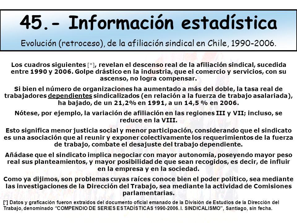 45.- Información estadística