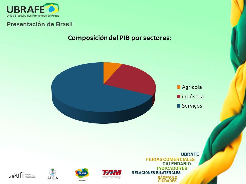Presentación de Brasil