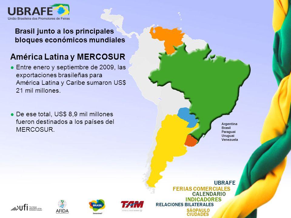 América Latina y MERCOSUR