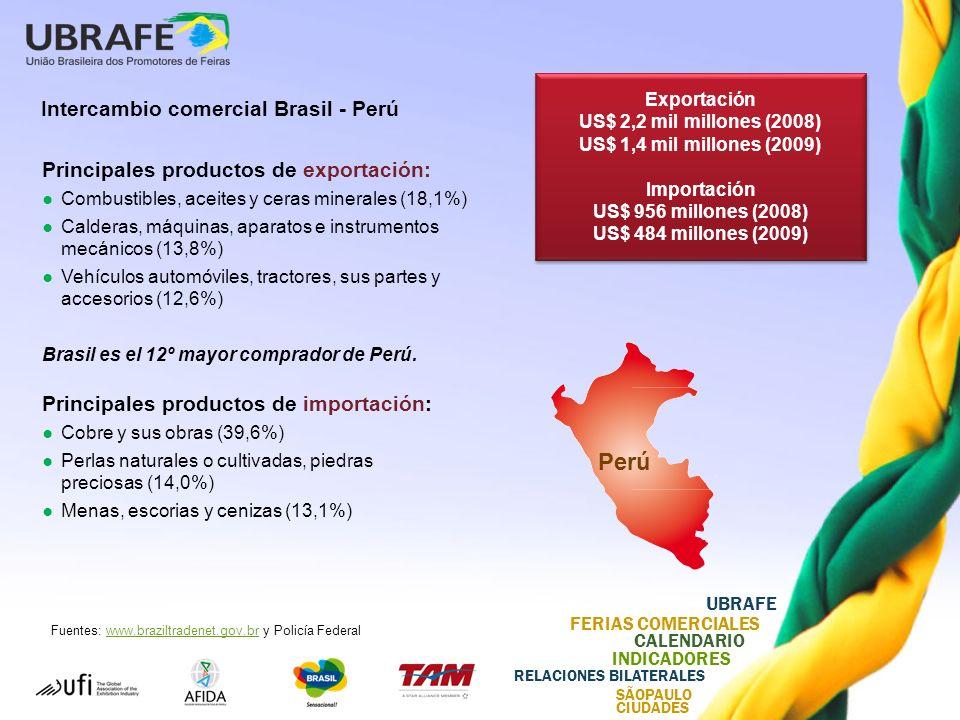 Fuentes: www.braziltradenet.gov.br y Policía Federal