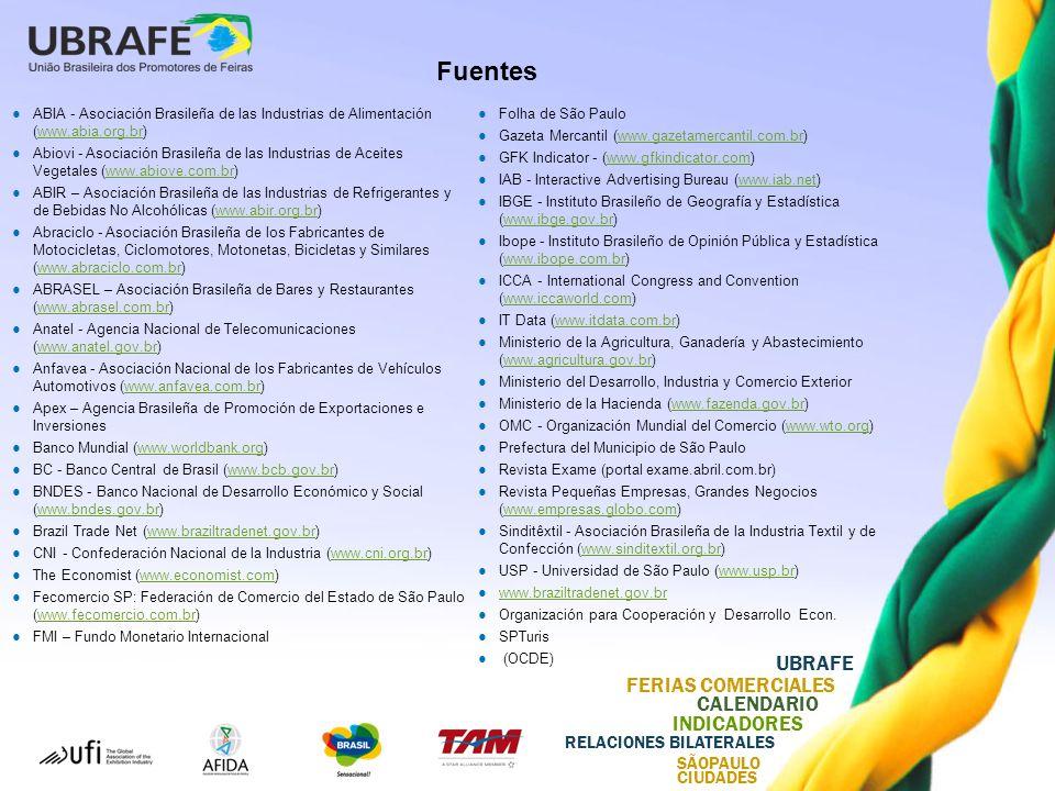 Fuentes ABIA - Asociación Brasileña de las Industrias de Alimentación (www.abia.org.br)
