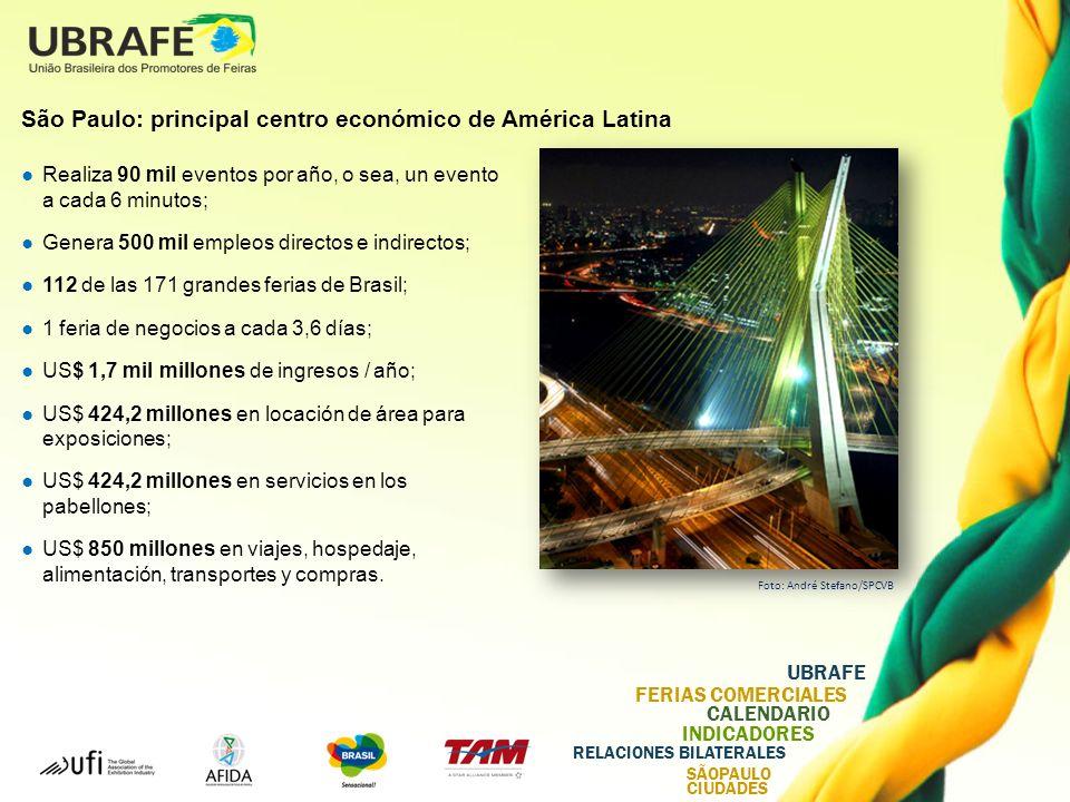São Paulo: principal centro económico de América Latina