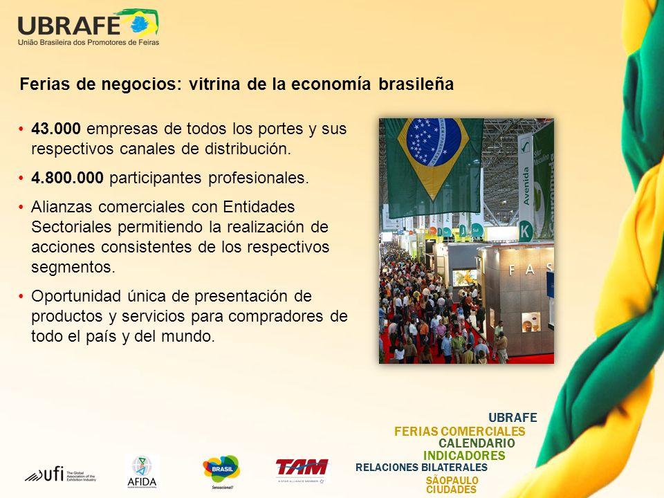 Ferias de negocios: vitrina de la economía brasileña