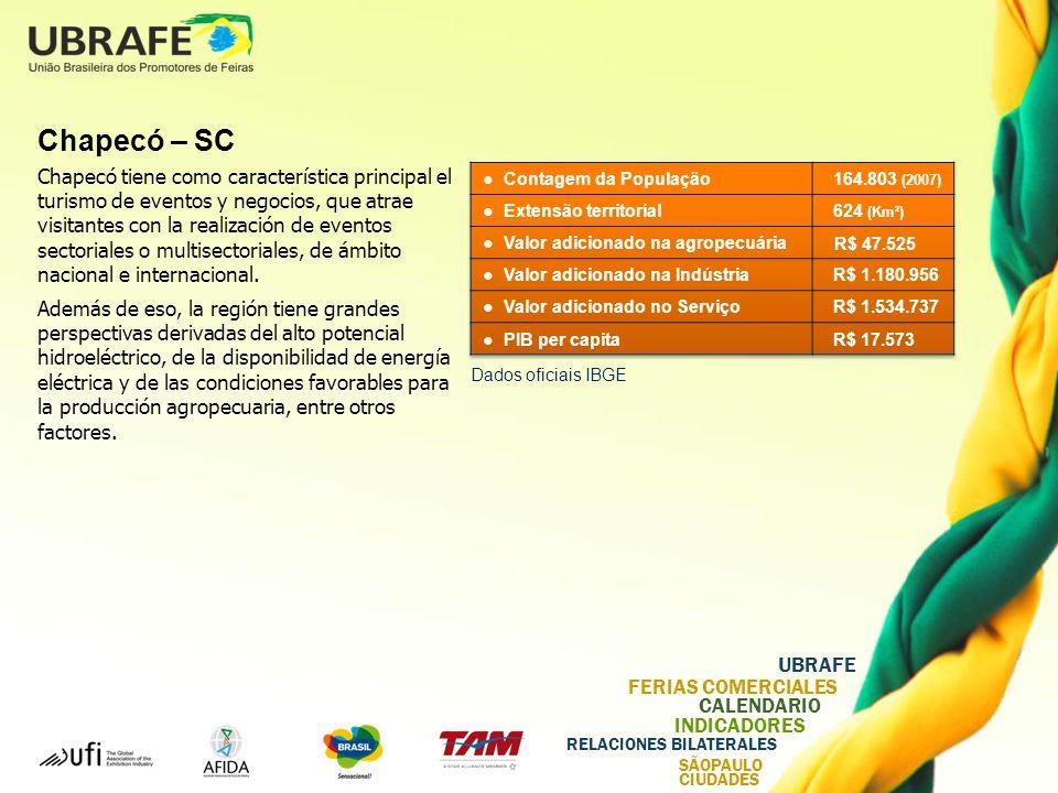 Chapecó – SC