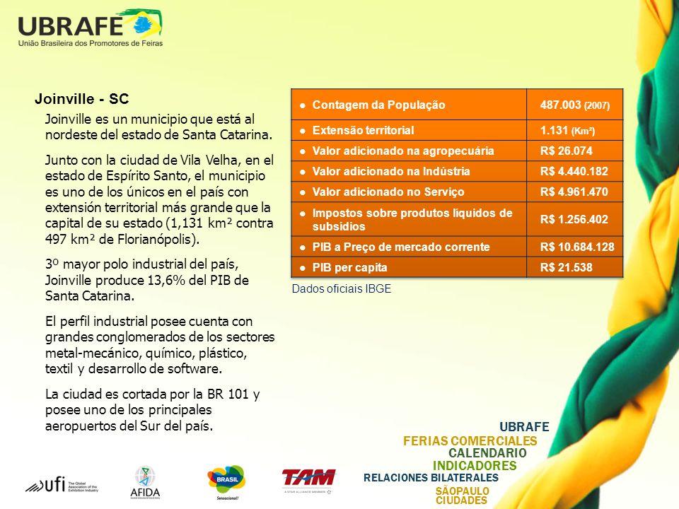 Joinville - SC Contagem da População. 487.003 (2007) Extensão territorial. 1.131 (Km²) Valor adicionado na agropecuária.