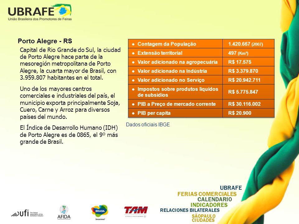 Porto Alegre - RS Contagem da População. 1.420.667 (2007) Extensão territorial. 497 (Km²) Valor adicionado na agropecuária.