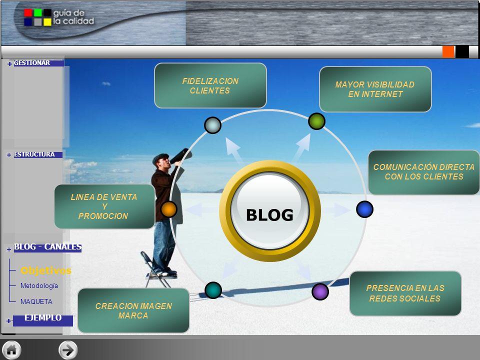 BLOG Objetivos FIDELIZACION CLIENTES MAYOR VISIBILIDAD EN INTERNET
