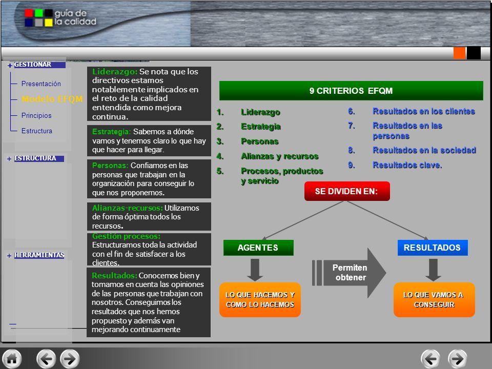 9 CRITERIOS EFQM Modelo EFQM Liderazgo Estrategia Personas