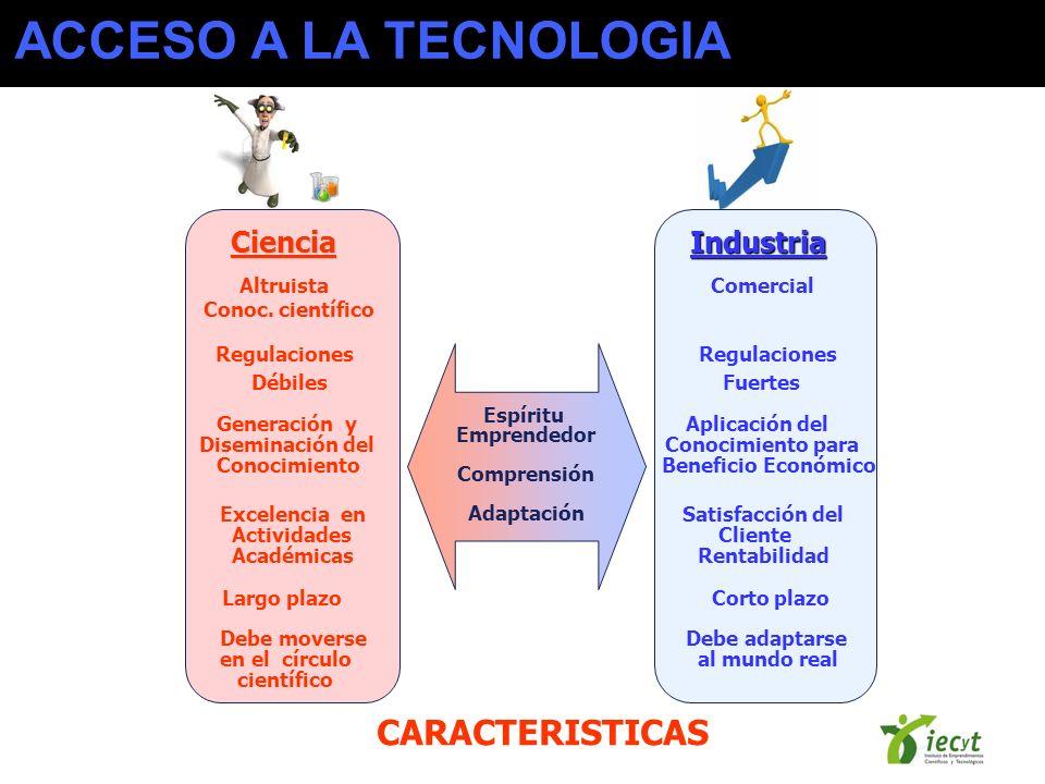 ACCESO A LA TECNOLOGIA CARACTERISTICAS Ciencia Industria