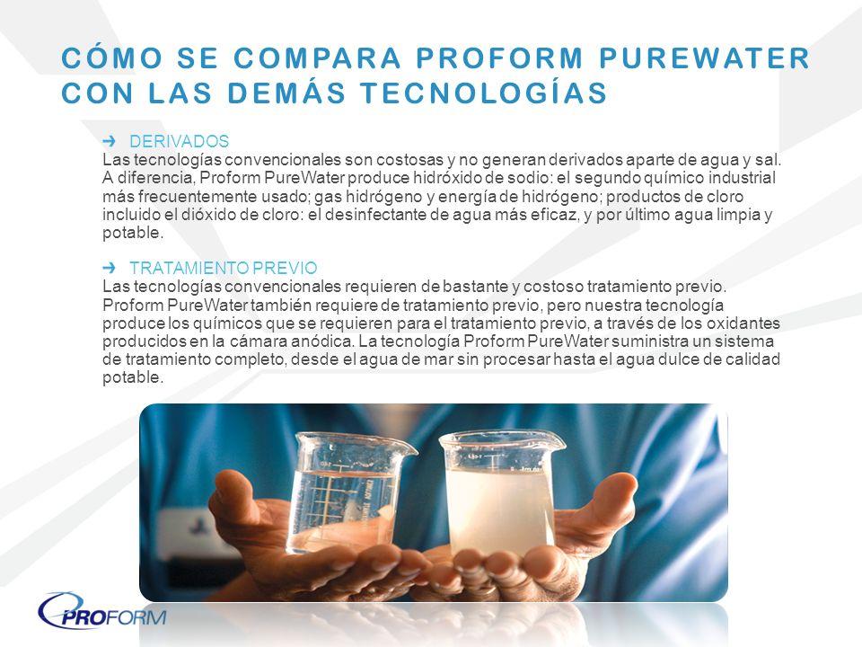 CÓMO SE COMPARA PROFORM PUREWATER CON LAS DEMÁS TECNOLOGÍAS