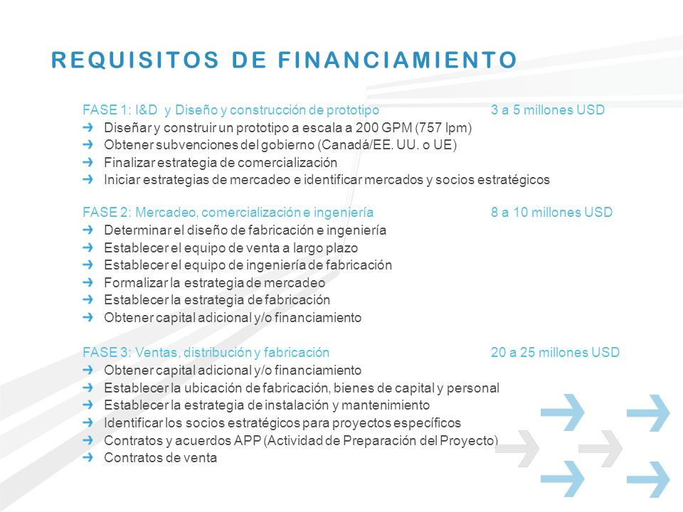 REQUISITOS DE FINANCIAMIENTO