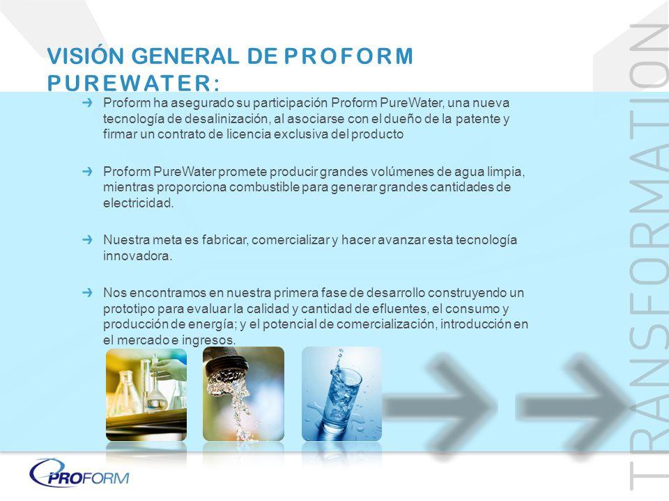 VISIÓN GENERAL DE PROFORM PUREWATER: