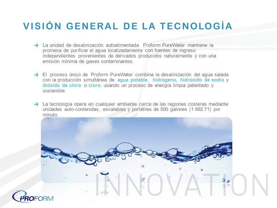 VISIÓN GENERAL DE LA TECNOLOGÍA