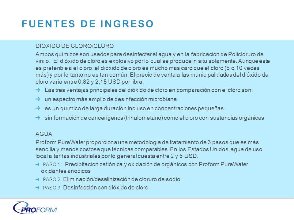 FUENTES DE INGRESO DIÓXIDO DE CLORO/CLORO