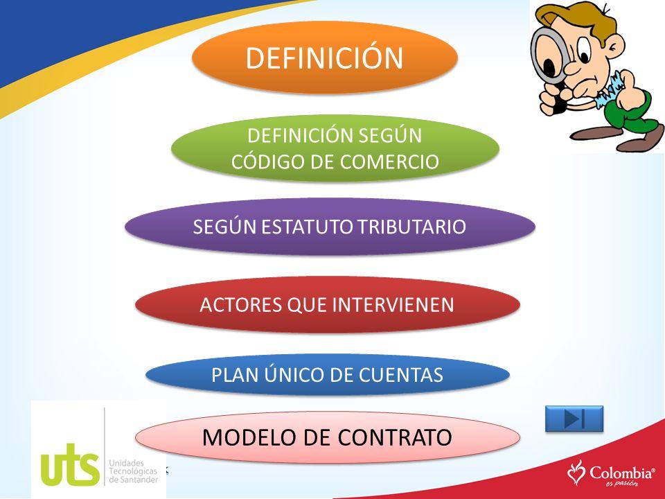 DEFINICIÓN MODELO DE CONTRATO DEFINICIÓN SEGÚN CÓDIGO DE COMERCIO
