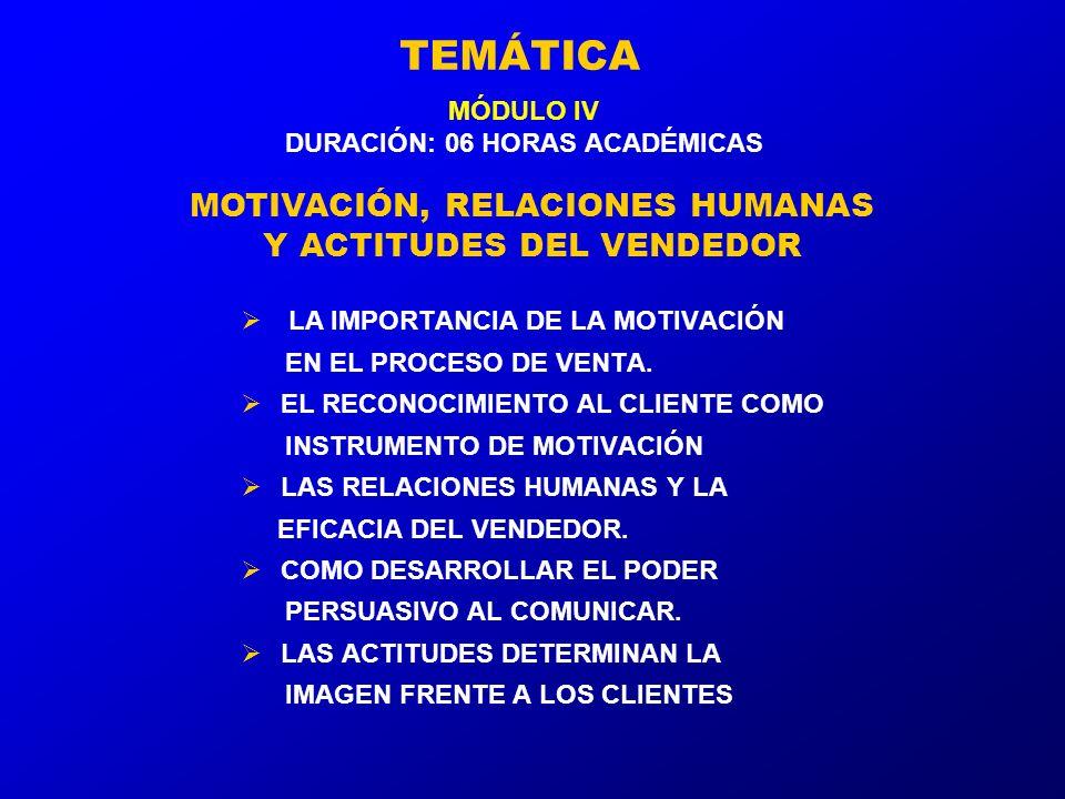 TEMÁTICA MOTIVACIÓN, RELACIONES HUMANAS Y ACTITUDES DEL VENDEDOR