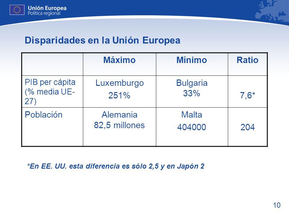 Disparidades en la Unión Europea