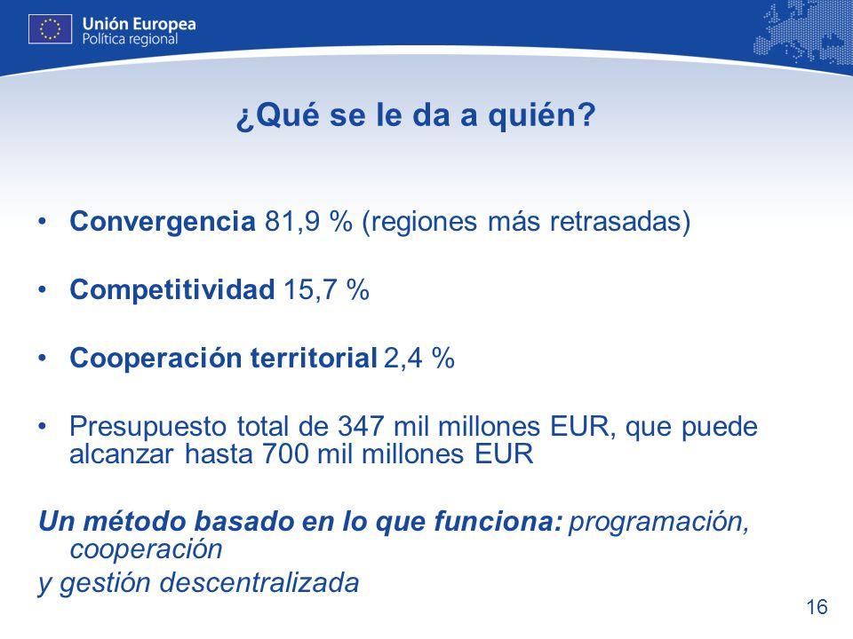 ¿Qué se le da a quién Convergencia 81,9 % (regiones más retrasadas)