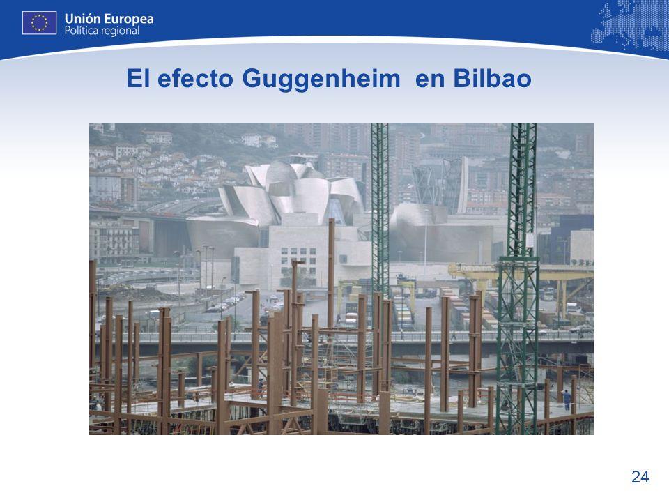 El efecto Guggenheim en Bilbao