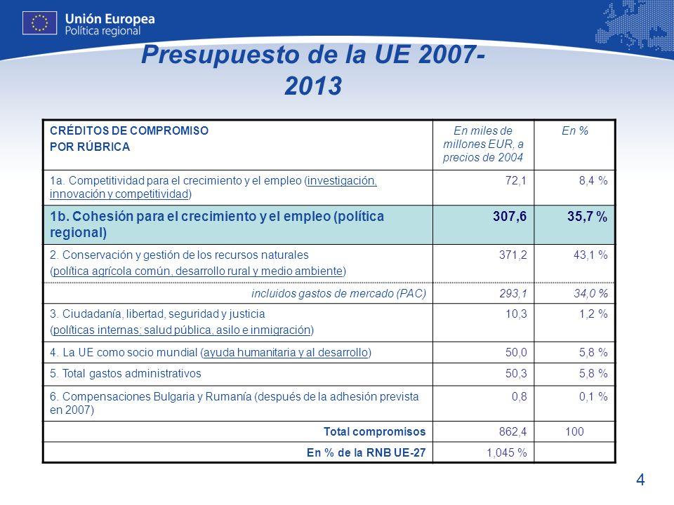 En miles de millones EUR, a precios de 2004