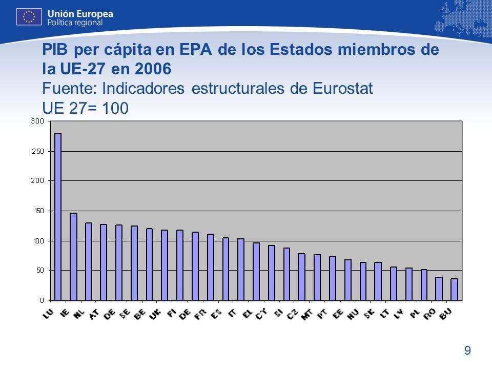PIB per cápita en EPA de los Estados miembros de la UE-27 en 2006 Fuente: Indicadores estructurales de Eurostat UE 27= 100