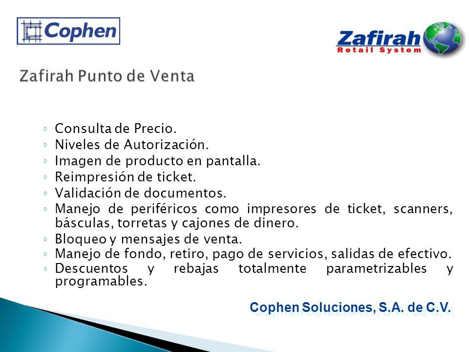Zafirah Punto de Venta Consulta de Precio. Niveles de Autorización.