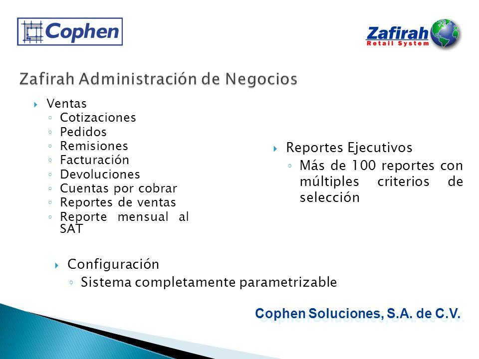 Zafirah Administración de Negocios