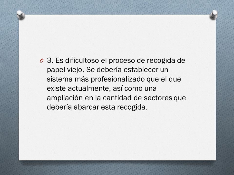 3. Es dificultoso el proceso de recogida de papel viejo