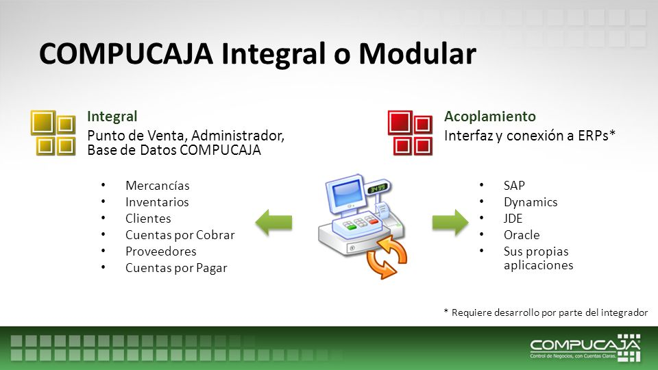 COMPUCAJA Integral o Modular