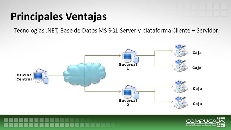 Principales Ventajas Tecnologías .NET, Base de Datos MS SQL Server y plataforma Cliente – Servidor.