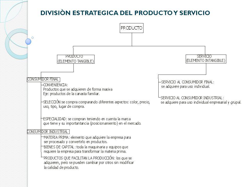 DIVISIÒN ESTRATEGICA DEL PRODUCTO Y SERVICIO