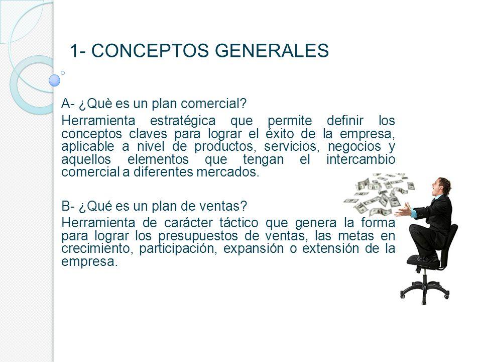 1- CONCEPTOS GENERALES A- ¿Què es un plan comercial