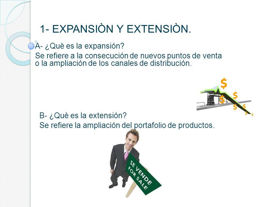 1- EXPANSIÒN Y EXTENSIÒN.