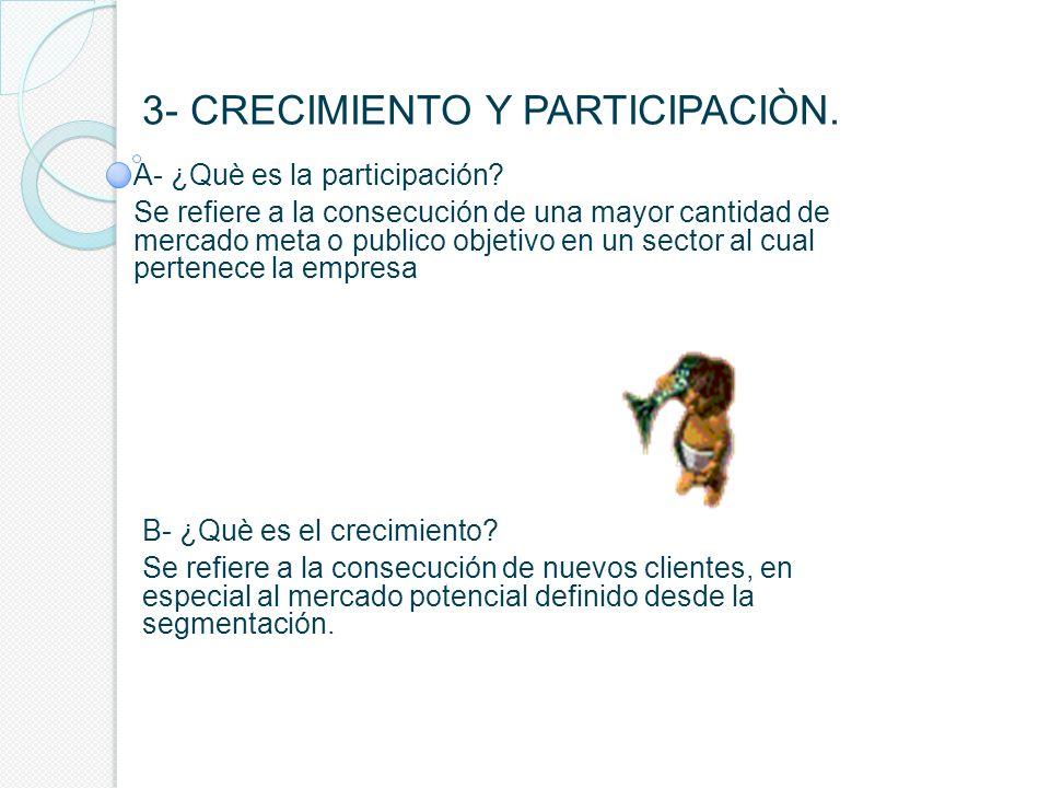 3- CRECIMIENTO Y PARTICIPACIÒN.