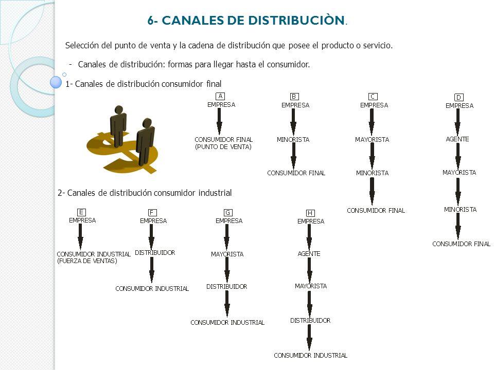 6- CANALES DE DISTRIBUCIÒN.