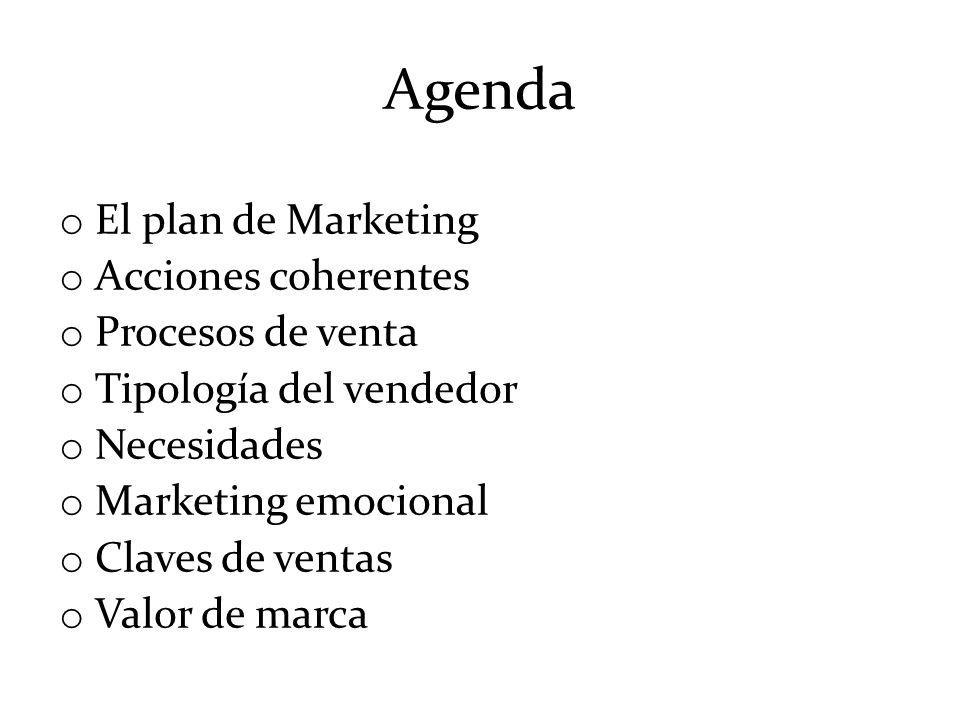 Agenda El plan de Marketing Acciones coherentes Procesos de venta