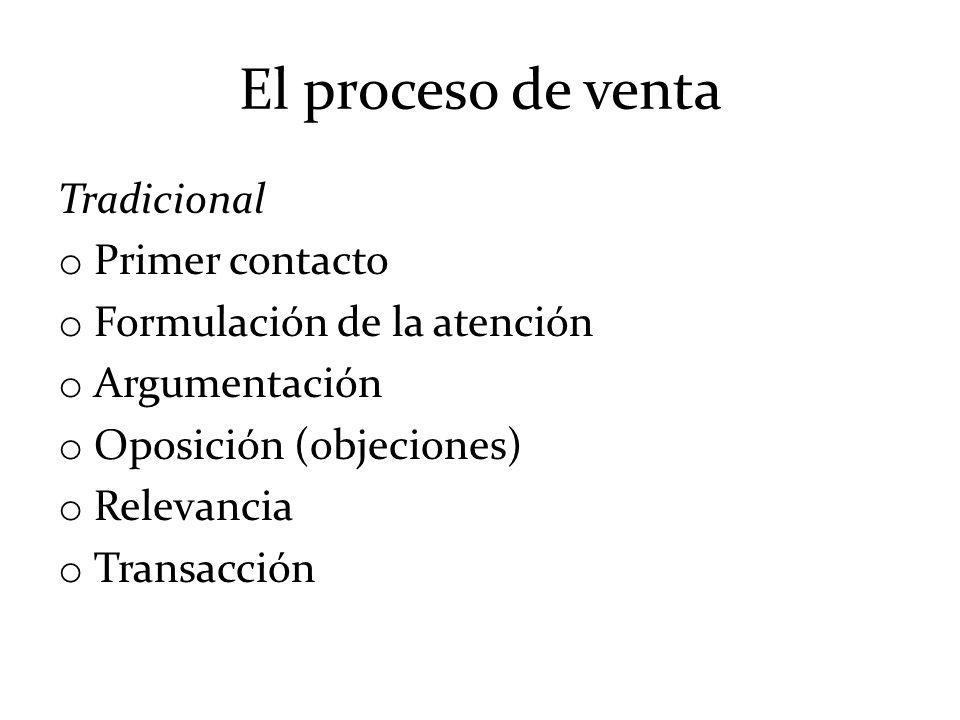 El proceso de venta Tradicional Primer contacto