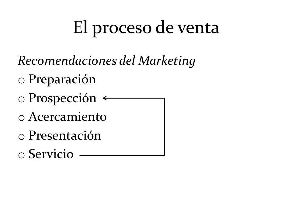 El proceso de venta Recomendaciones del Marketing Preparación