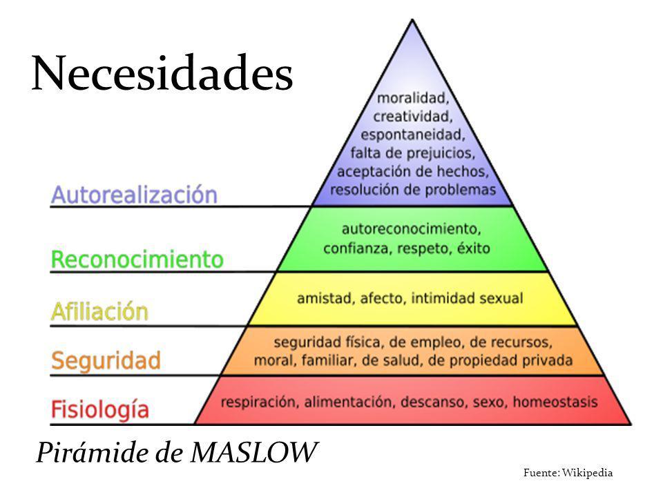 Necesidades Pirámide de MASLOW Fuente: Wikipedia