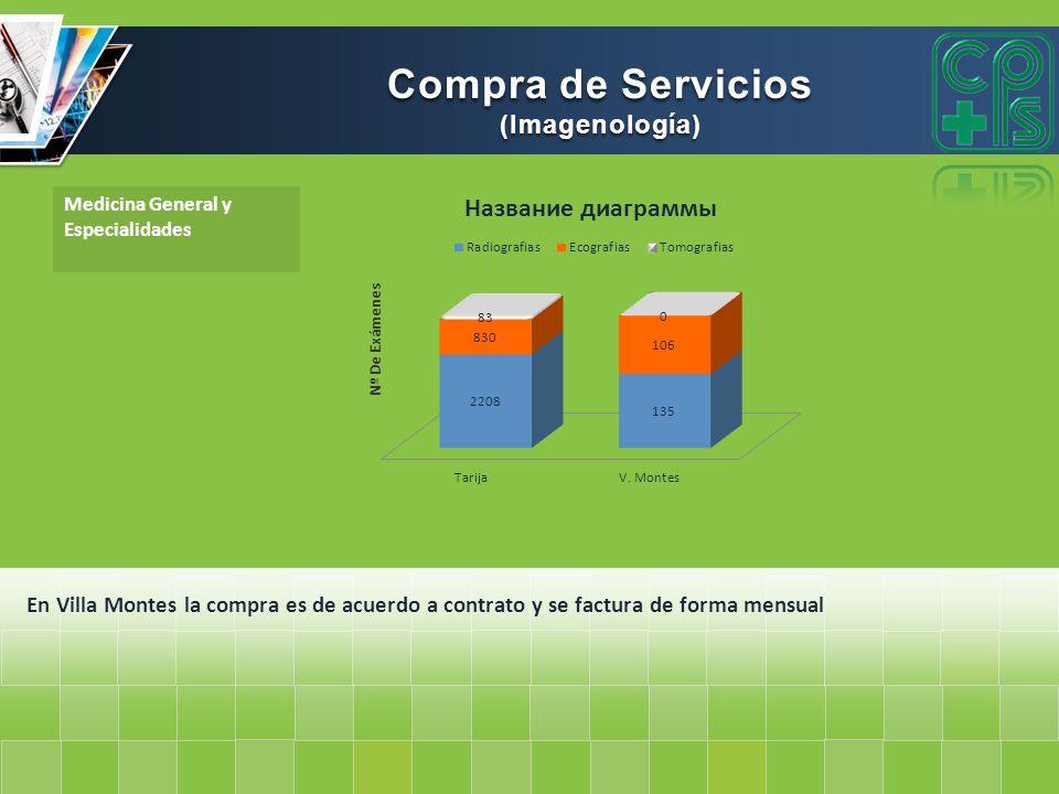 Compra de Servicios (Imagenología)