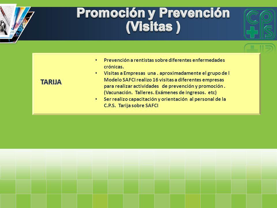 Promoción y Prevención
